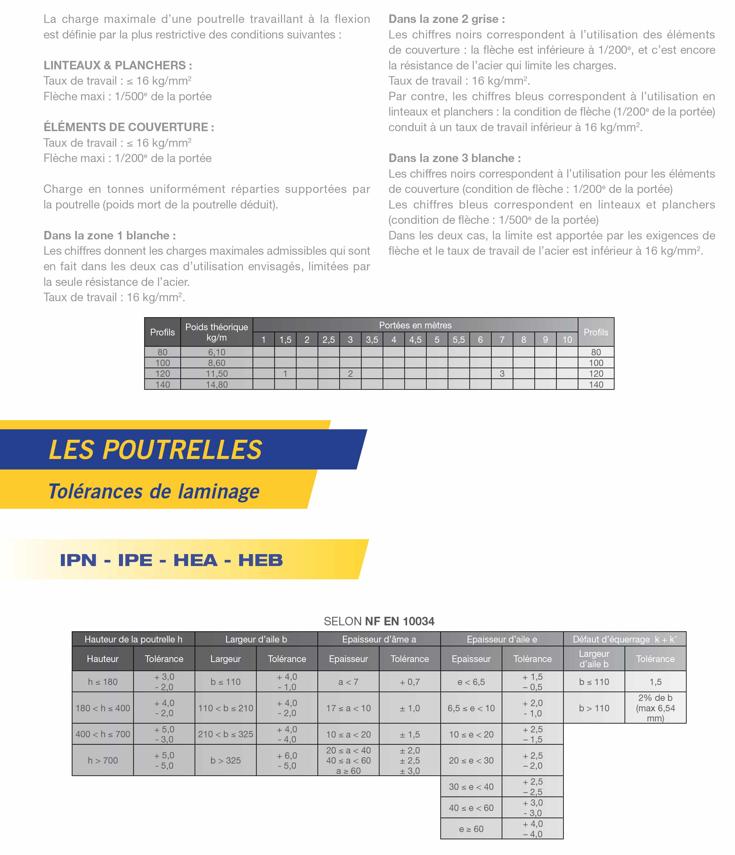 Catalogue - Lamines poutrelles (15)